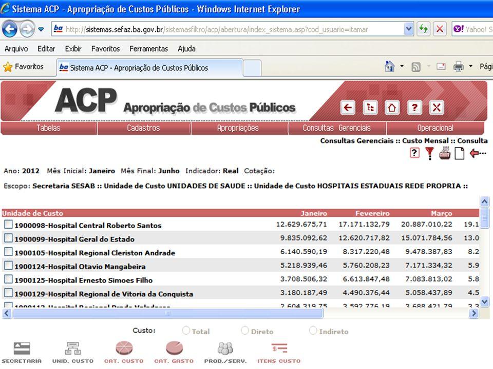 Sistema ACP - arquitetura