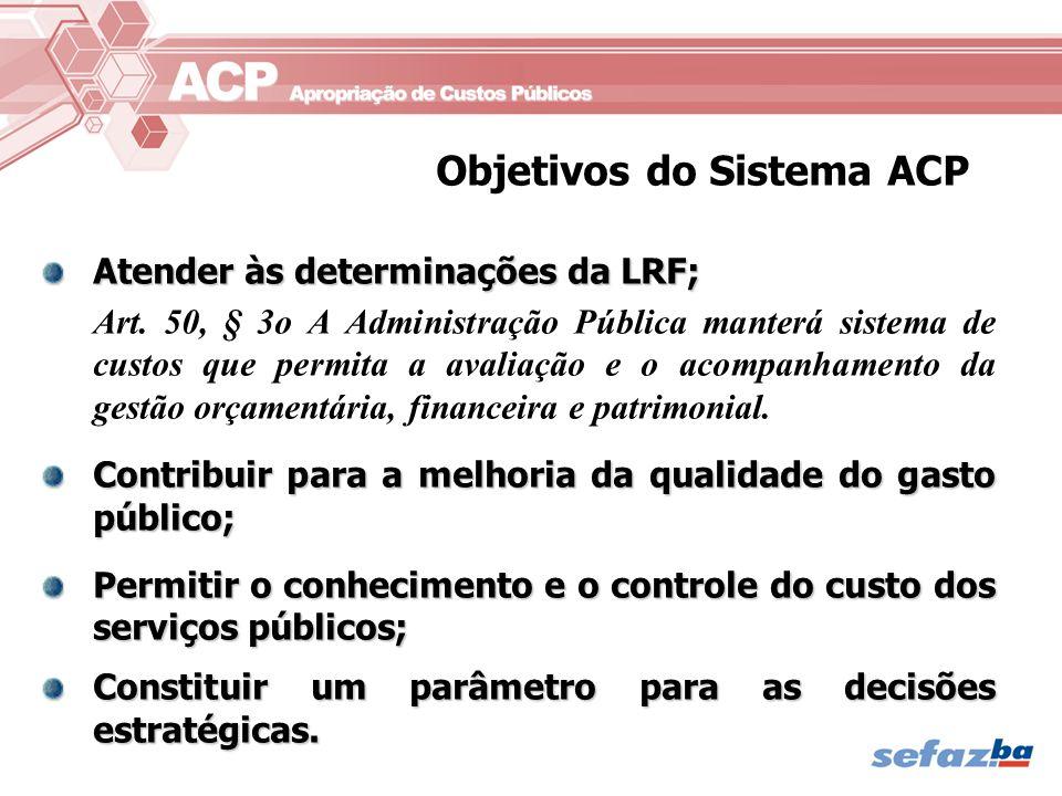 Objetivos do Sistema ACP
