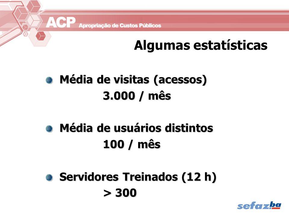 Algumas estatísticas Média de visitas (acessos) 3.000 / mês. Média de usuários distintos. 100 / mês.