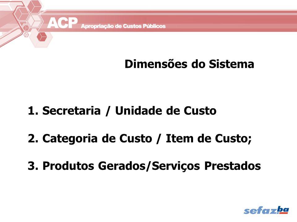 Dimensões do Sistema Secretaria / Unidade de Custo.