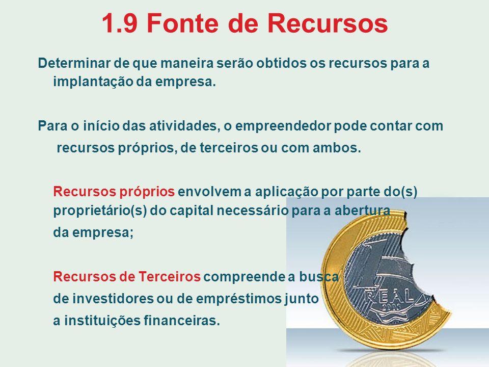1.9 Fonte de Recursos Determinar de que maneira serão obtidos os recursos para a implantação da empresa.