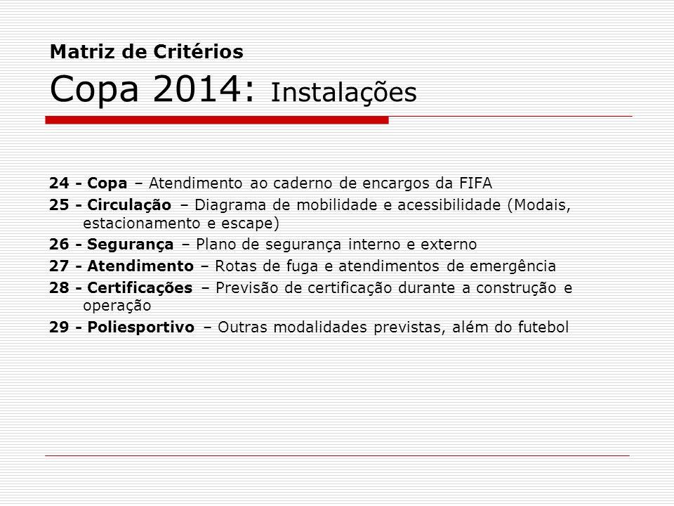 Matriz de Critérios Copa 2014: Instalações