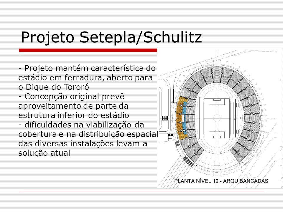 Projeto Setepla/Schulitz