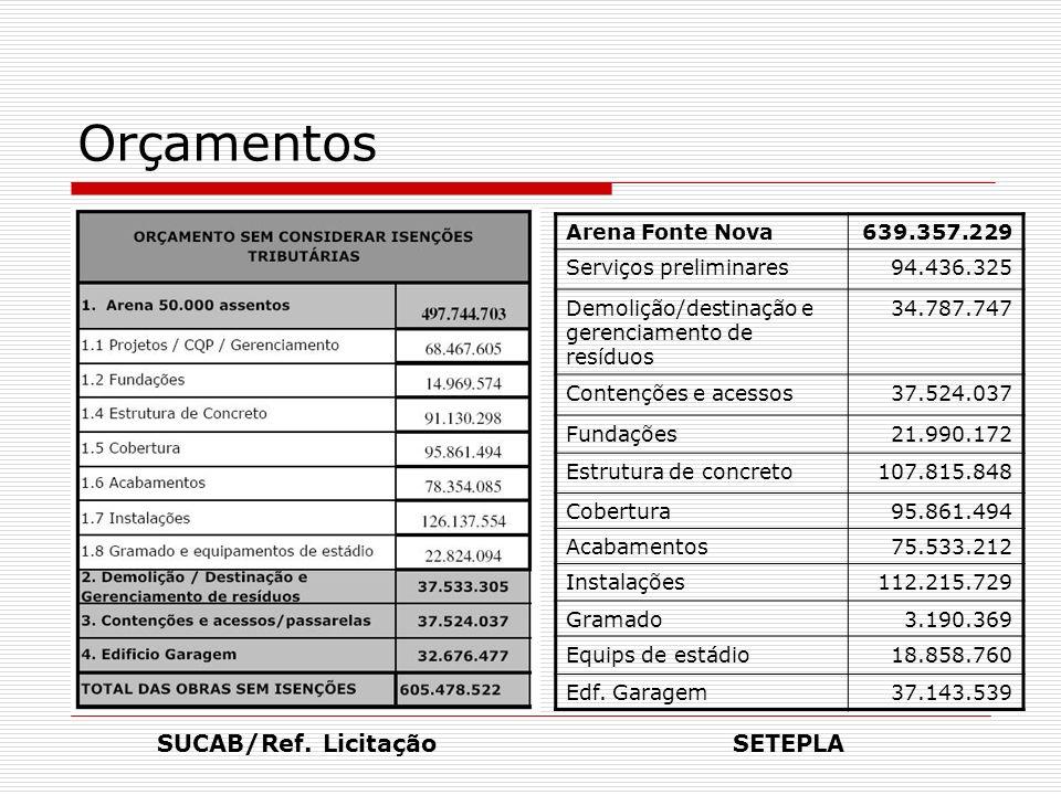 Orçamentos SUCAB/Ref. Licitação SETEPLA Arena Fonte Nova 639.357.229