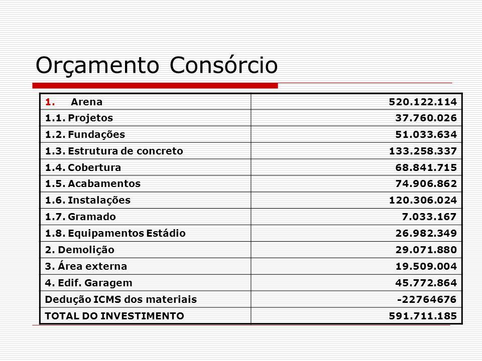 Orçamento Consórcio Arena 520.122.114 1.1. Projetos 37.760.026
