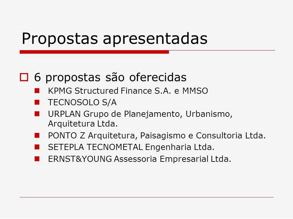 Propostas apresentadas