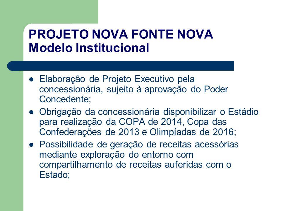 PROJETO NOVA FONTE NOVA Modelo Institucional