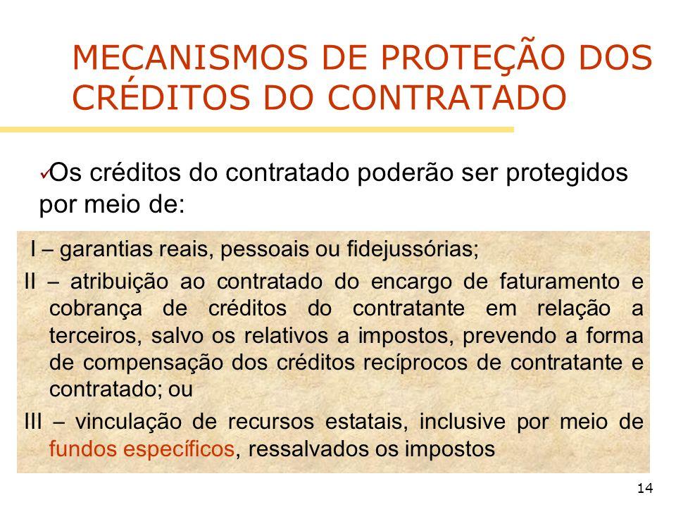 MECANISMOS DE PROTEÇÃO DOS CRÉDITOS DO CONTRATADO