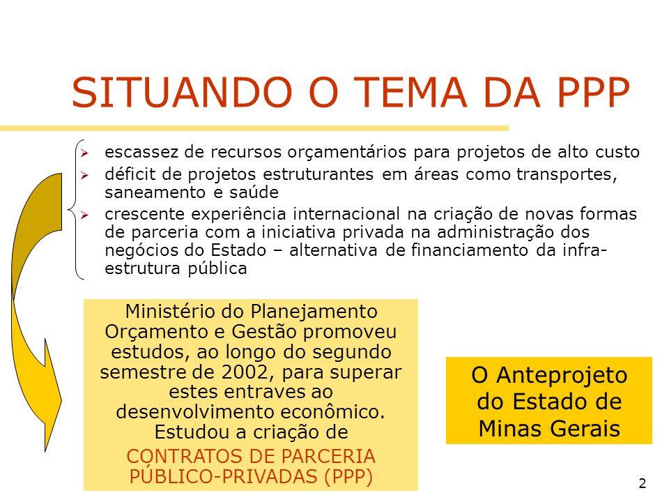 SITUANDO O TEMA DA PPP O Anteprojeto do Estado de Minas Gerais