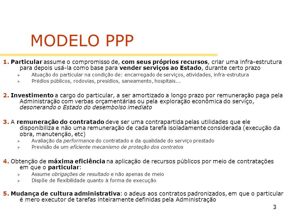 MODELO PPP