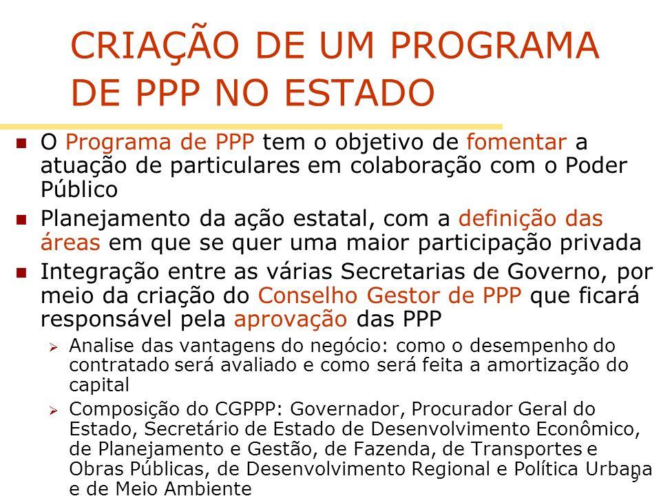 CRIAÇÃO DE UM PROGRAMA DE PPP NO ESTADO