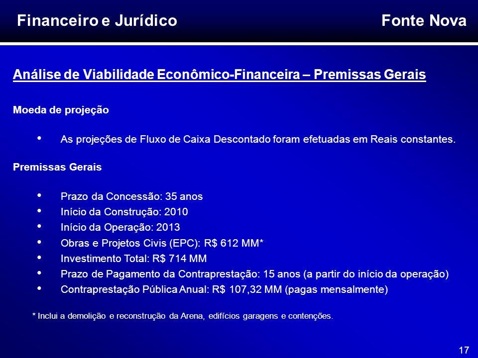 Financeiro e Jurídico Análise de Viabilidade Econômico-Financeira – Premissas Gerais. Moeda de projeção.