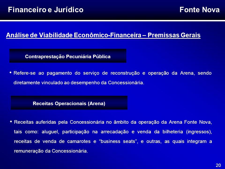 Financeiro e Jurídico Análise de Viabilidade Econômico-Financeira – Premissas Gerais. Contraprestação Pecuniária Pública.