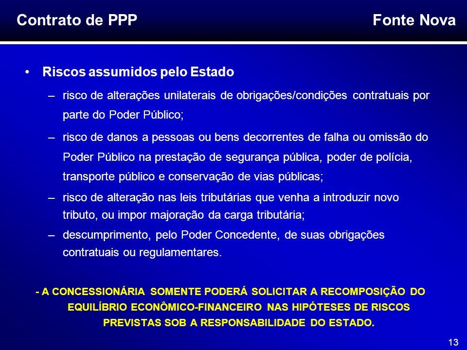 Contrato de PPP Riscos assumidos pelo Estado