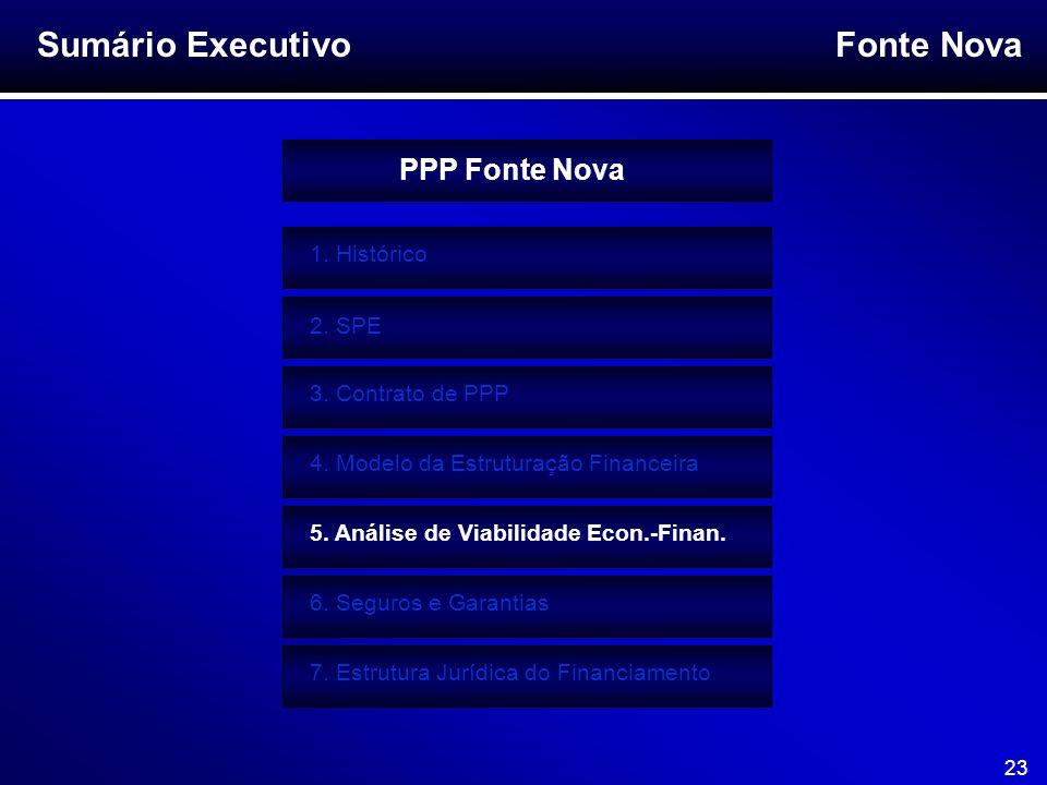 Sumário Executivo PPP Fonte Nova 1. Histórico 2. SPE