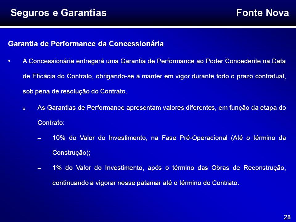 Seguros e Garantias Garantia de Performance da Concessionária