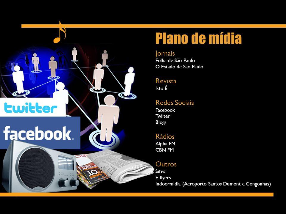 Plano de mídia Jornais Revista Redes Sociais Rádios Outros