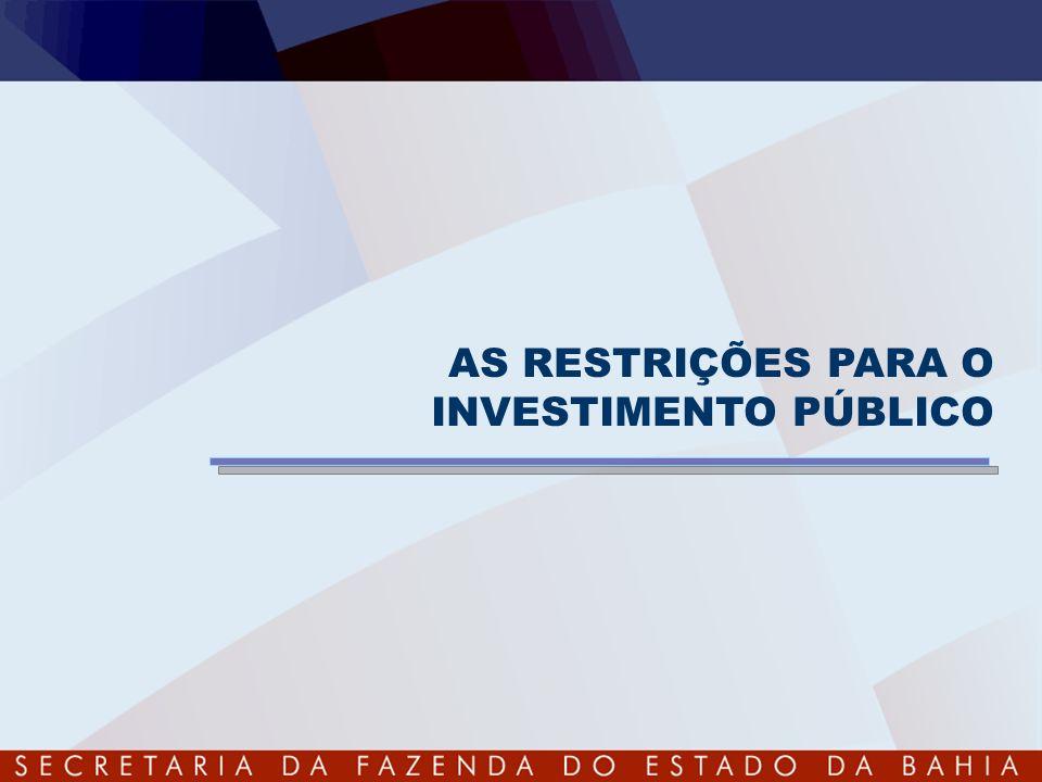 AS RESTRIÇÕES PARA O INVESTIMENTO PÚBLICO