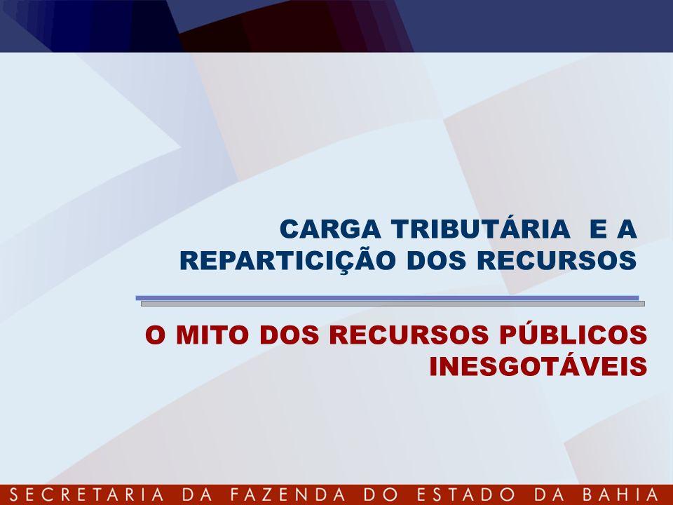 CARGA TRIBUTÁRIA E A REPARTICIÇÃO DOS RECURSOS