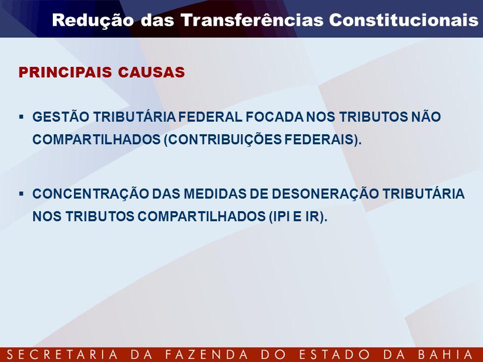 Redução das Transferências Constitucionais