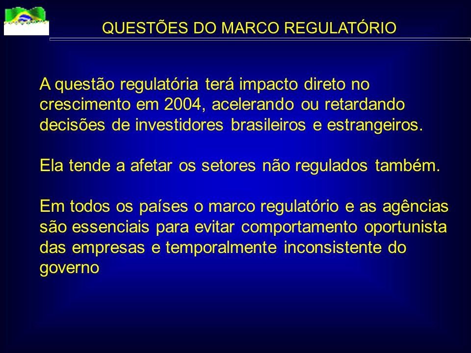 QUESTÕES DO MARCO REGULATÓRIO