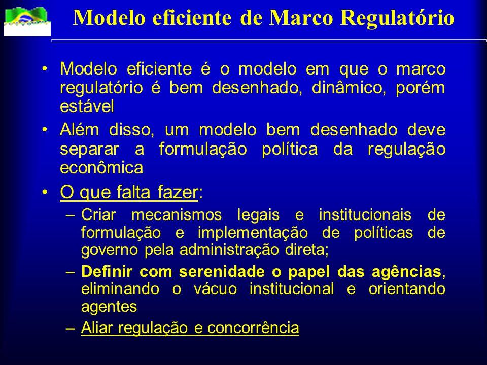 Modelo eficiente de Marco Regulatório