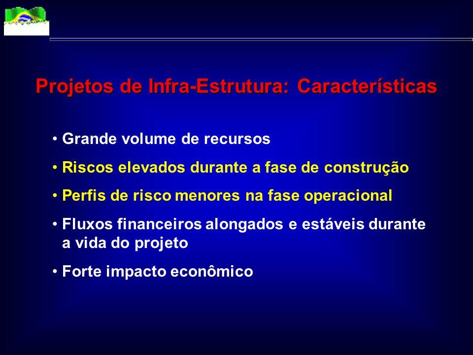 Projetos de Infra-Estrutura: Características