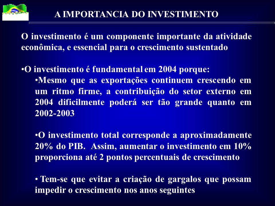 A IMPORTANCIA DO INVESTIMENTO