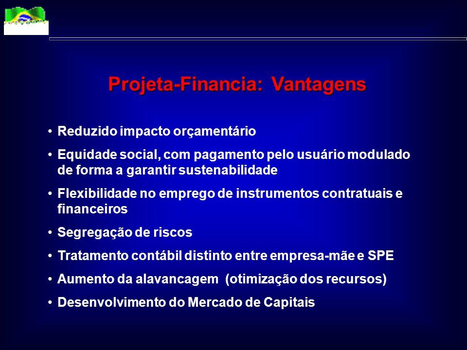 Projeta-Financia: Vantagens