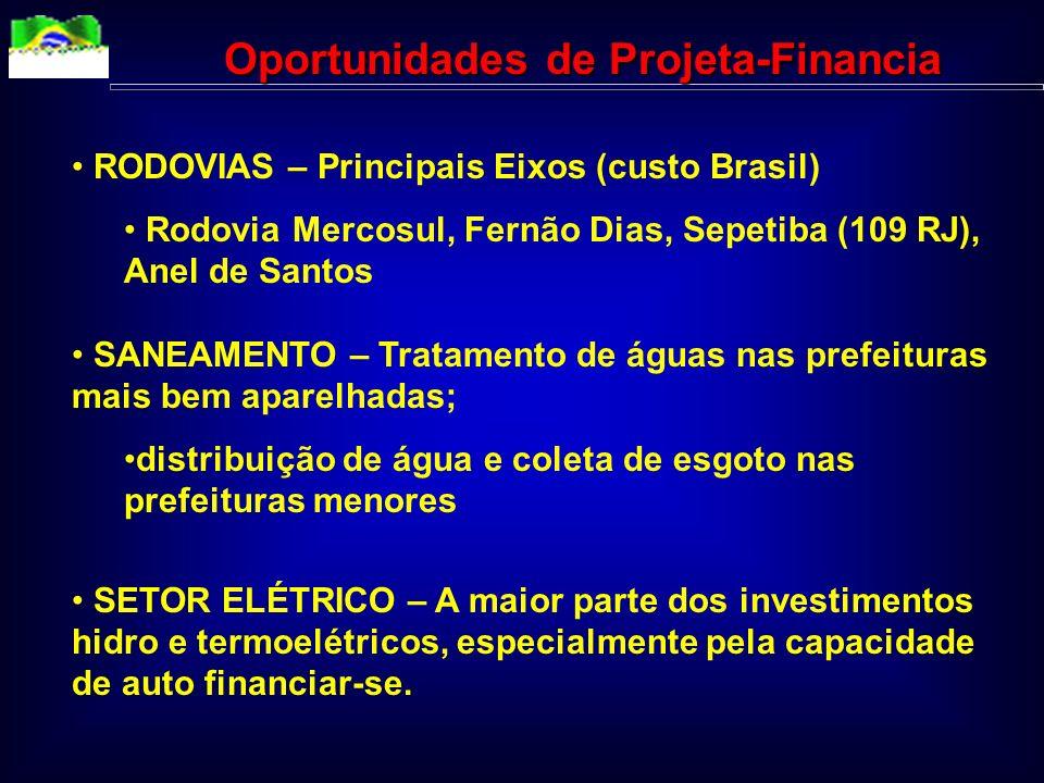 Oportunidades de Projeta-Financia