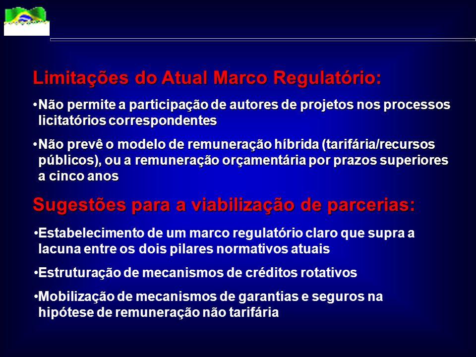 Limitações do Atual Marco Regulatório: