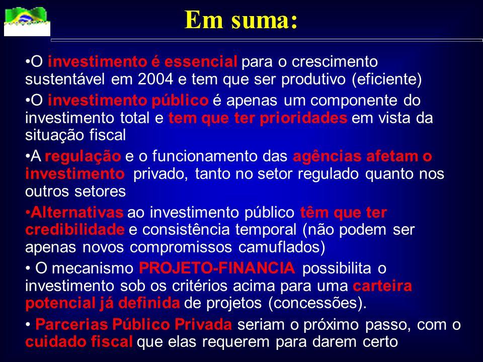 Em suma: O investimento é essencial para o crescimento sustentável em 2004 e tem que ser produtivo (eficiente)