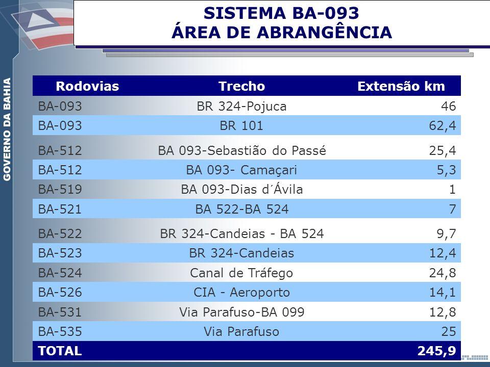 SISTEMA BA-093 ÁREA DE ABRANGÊNCIA