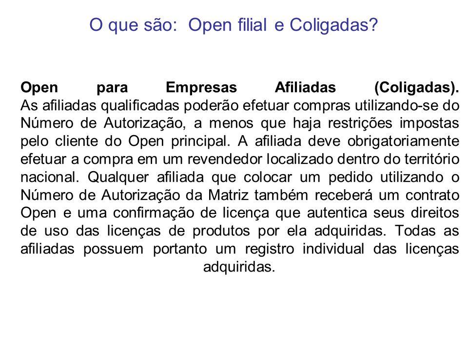 O que são: Open filial e Coligadas