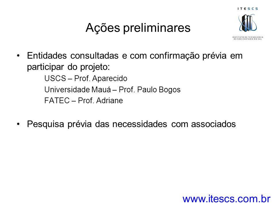 Ações preliminares www.itescs.com.br
