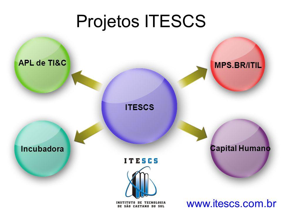 Projetos ITESCS www.itescs.com.br APL de TI&C MPS.BR/ITIL ITESCS