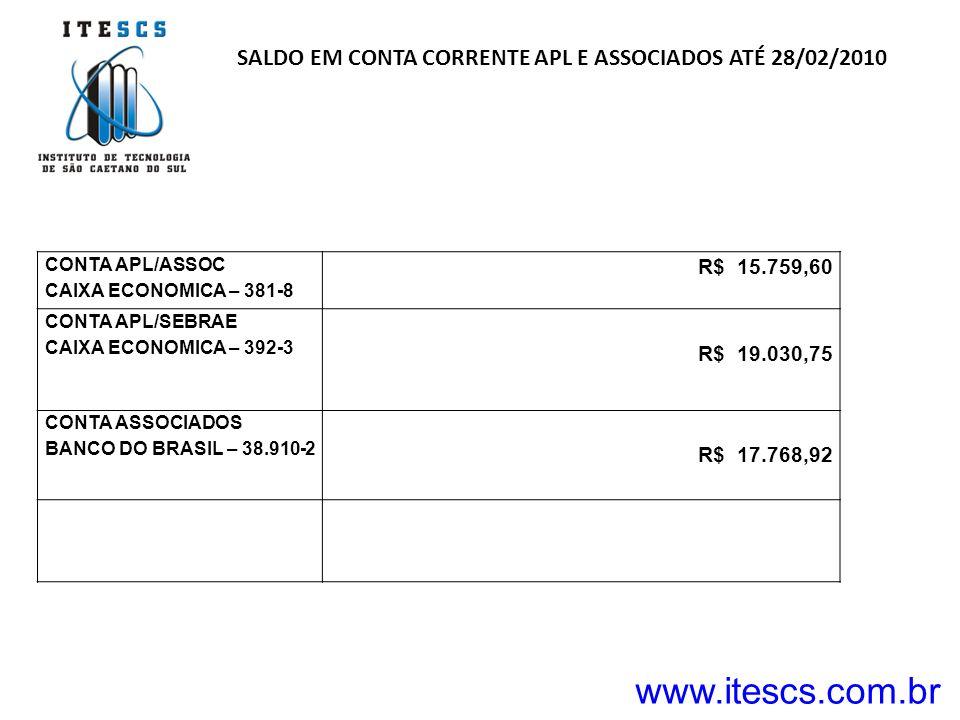 SALDO EM CONTA CORRENTE APL E ASSOCIADOS ATÉ 28/02/2010
