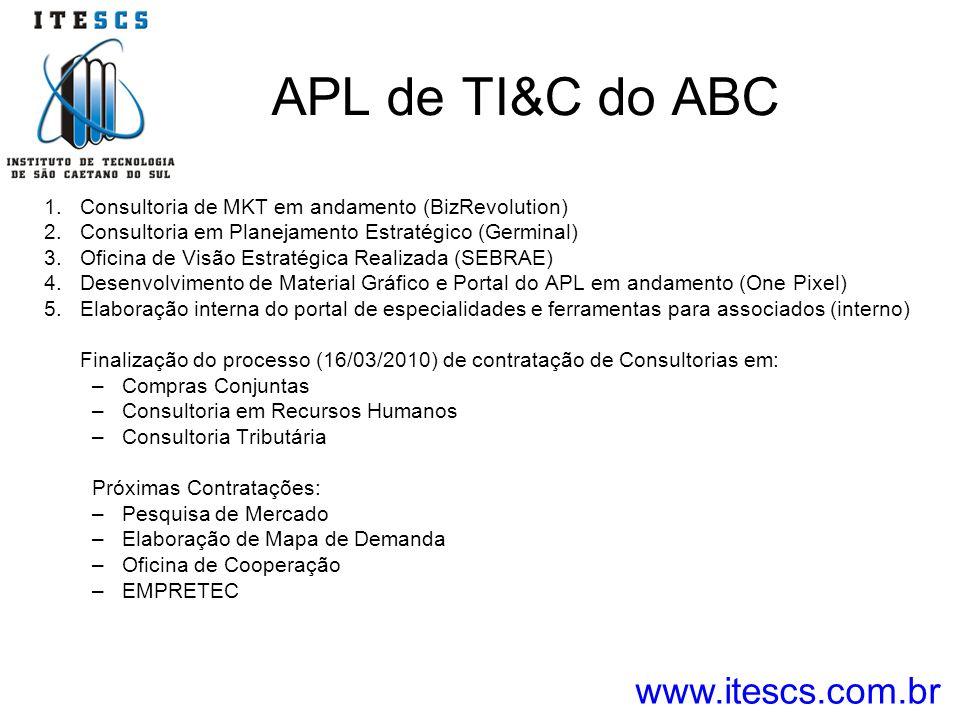 APL de TI&C do ABC www.itescs.com.br