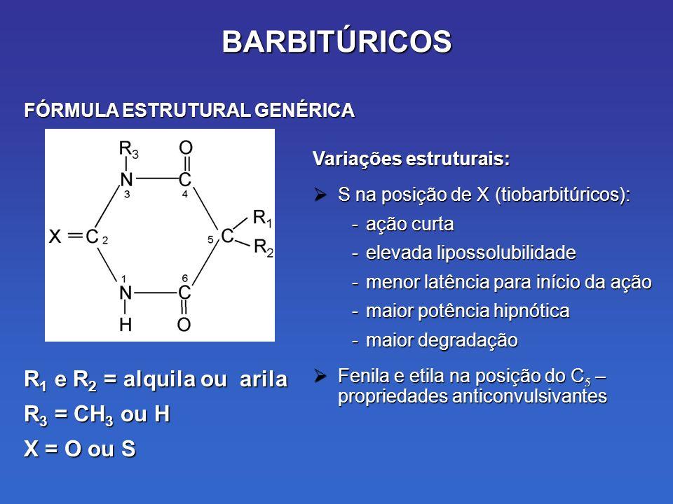 BARBITÚRICOS R1 e R2 = alquila ou arila R3 = CH3 ou H X = O ou S