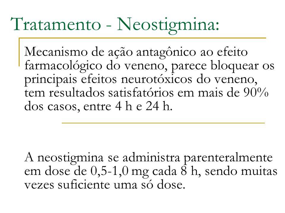 Tratamento - Neostigmina: