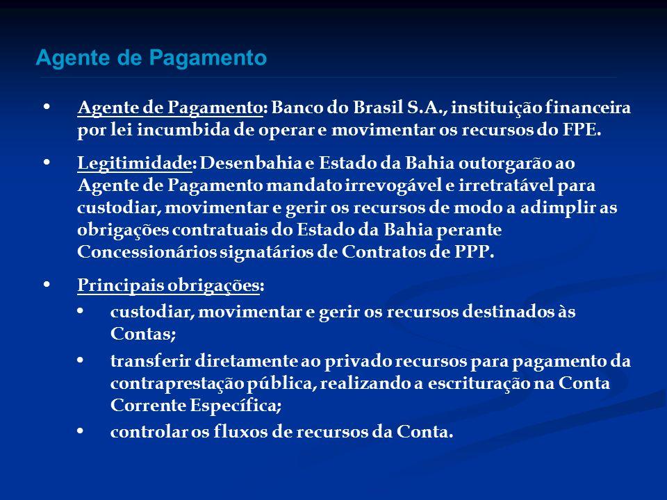 Agente de Pagamento Agente de Pagamento: Banco do Brasil S.A., instituição financeira por lei incumbida de operar e movimentar os recursos do FPE.