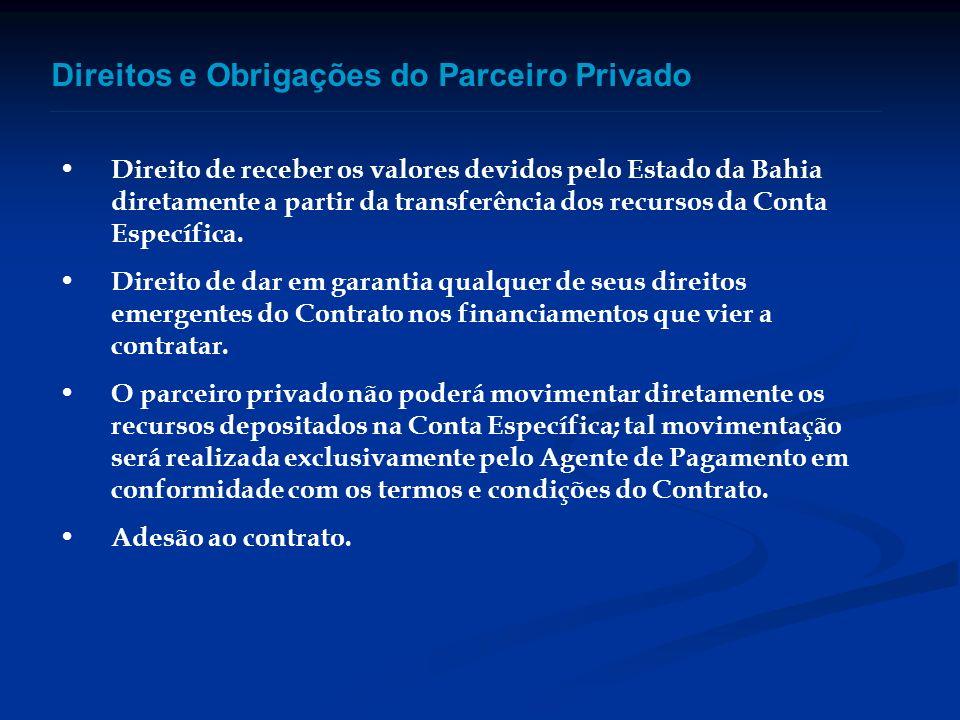 Direitos e Obrigações do Parceiro Privado