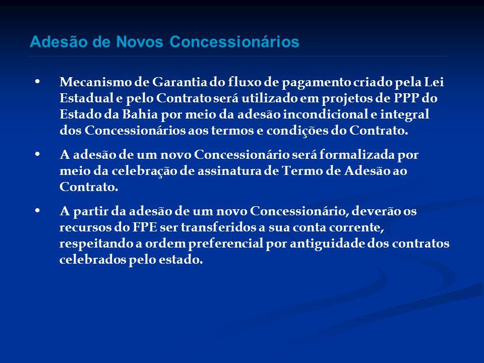 Adesão de Novos Concessionários