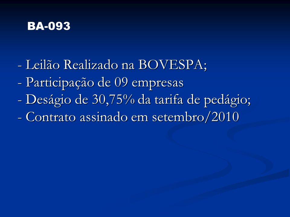 - Leilão Realizado na BOVESPA; - Participação de 09 empresas