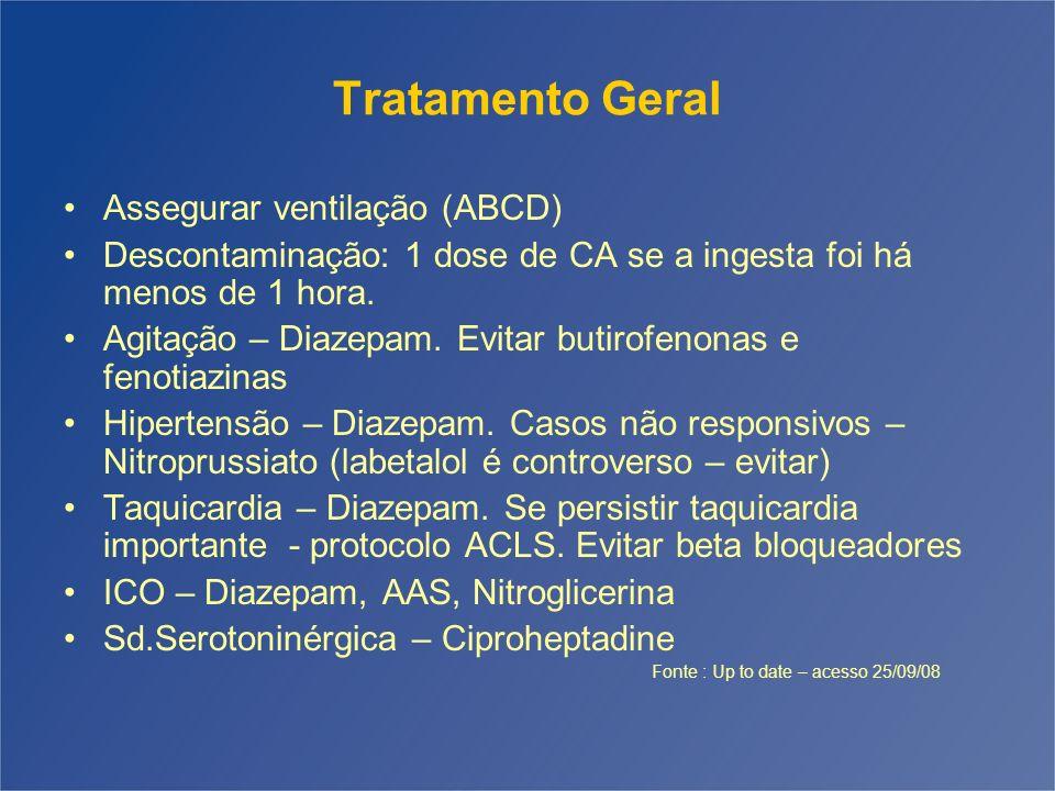 Tratamento Geral Assegurar ventilação (ABCD)