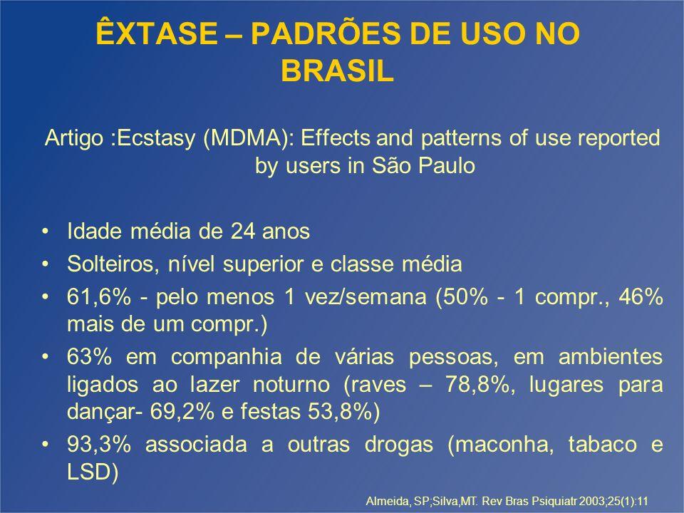 ÊXTASE – PADRÕES DE USO NO BRASIL