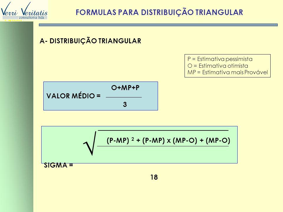 FORMULAS PARA DISTRIBUIÇÃO TRIANGULAR