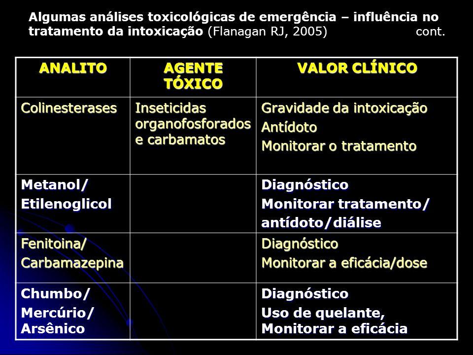 ANALITO AGENTE TÓXICO VALOR CLÍNICO