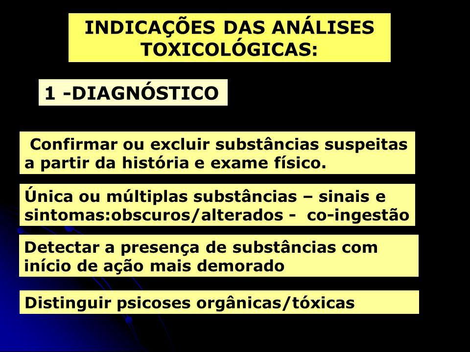 INDICAÇÕES DAS ANÁLISES TOXICOLÓGICAS: