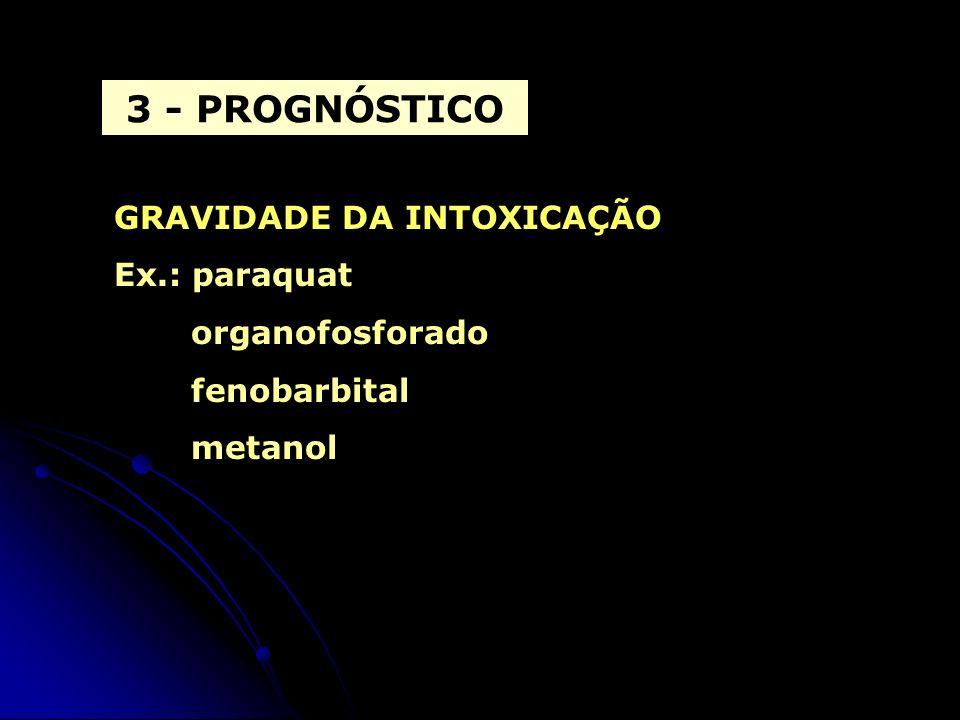 3 - PROGNÓSTICO GRAVIDADE DA INTOXICAÇÃO Ex.: paraquat organofosforado